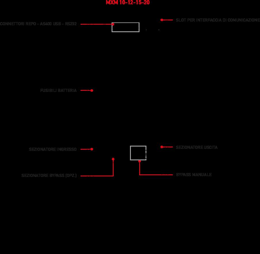 Schema Collegamento Gruppo Di Continuità : Securpower gruppo di continuità mxm