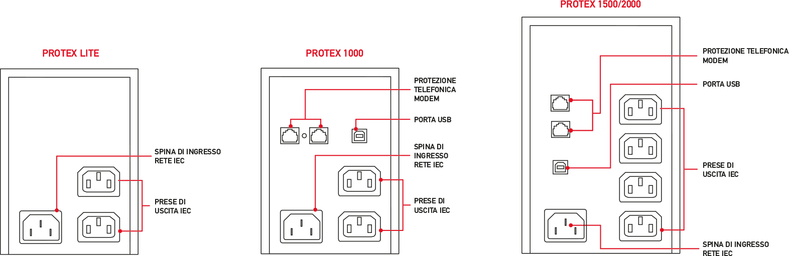 Schema Collegamento Gruppo Di Continuità : Securpower gruppo di continuità protex va